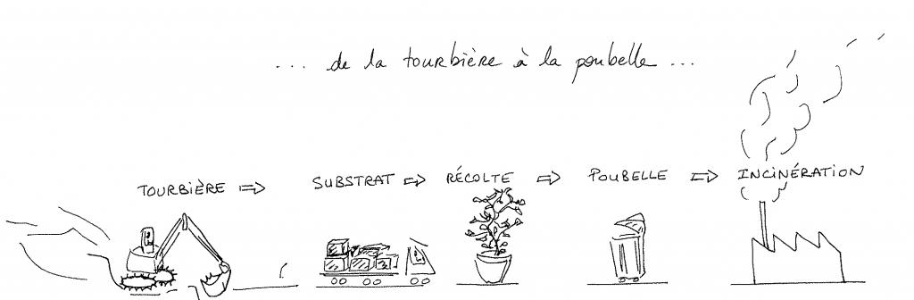 PP_tourbiere poubelle